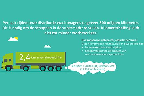 Centraal Bureau Levensmiddelenhandel ziet grote voordelen in vrachtwagens over de busbanen