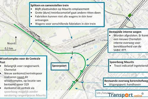 Nieuwe spoorontsluiting Chemelot