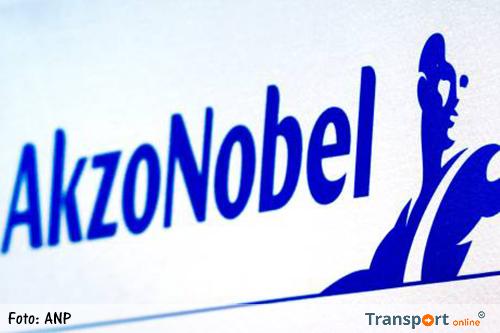 'Meerdere investeerders azen op Akzo-tak'