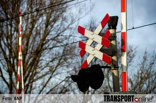 Onderzoek veiligheid spoorwegovergangen klaar