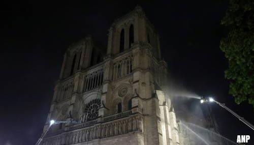 Brand Notre-Dame onder controle