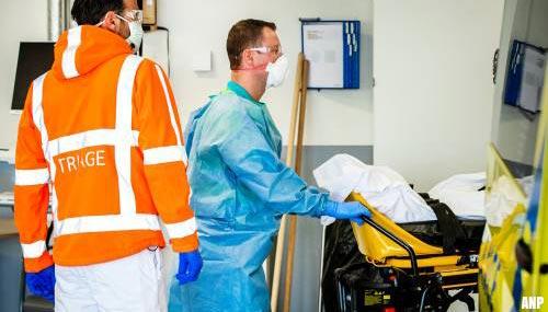 Aantal coronapatiënten op intensive care daalt tot onder 1300
