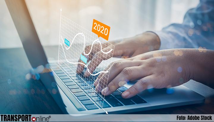 Groothandels zetten drie procent minder om in 2020